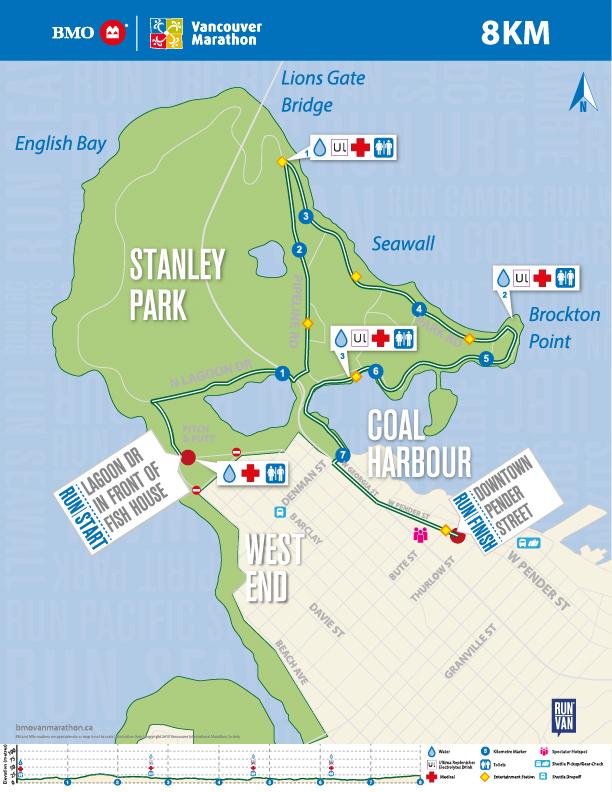 BMO Vancouver Marathon - 8KM Course Map