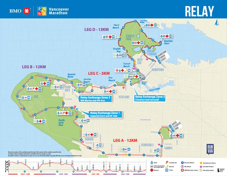 BMO Vancouver Marathon Relay Course Map